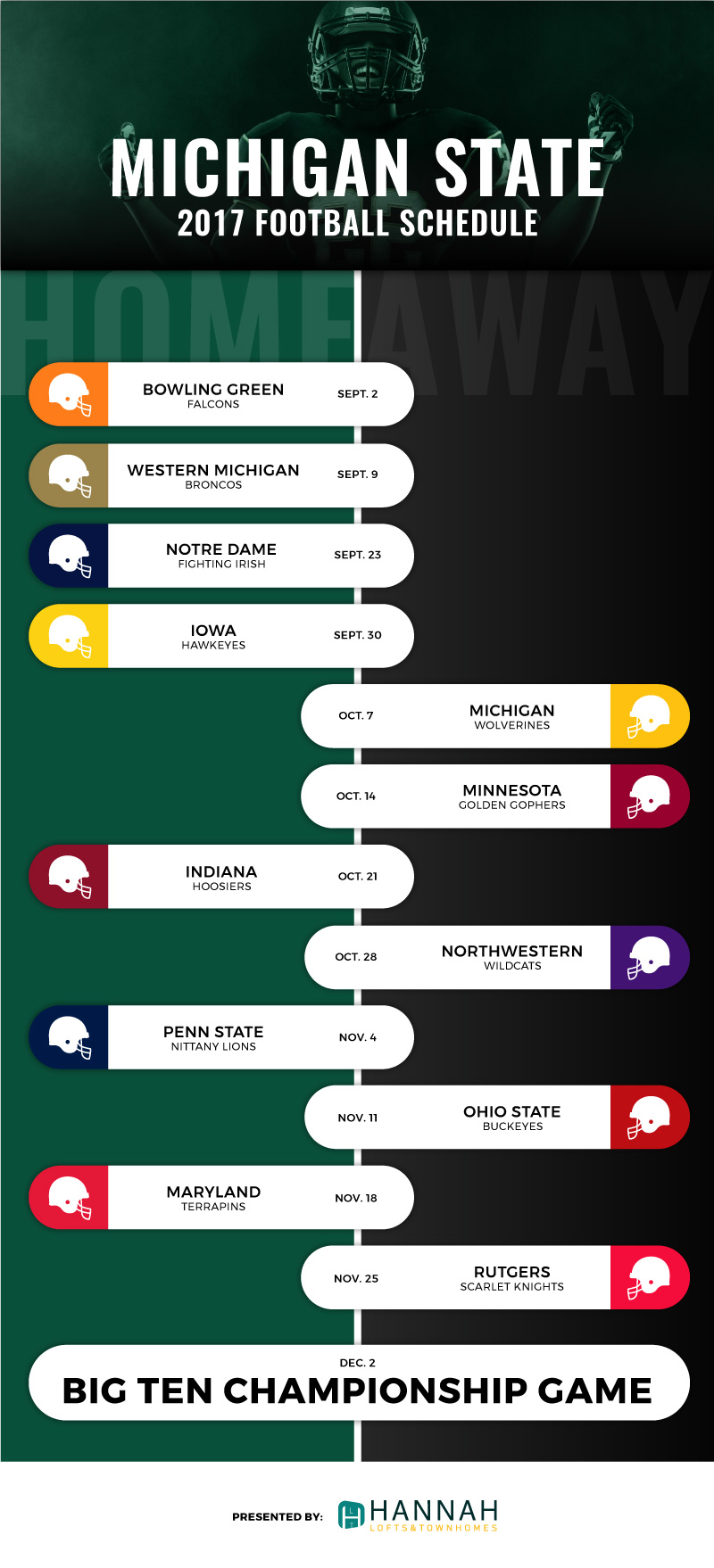 Michigan State University 2017 Football Schedule Infographic